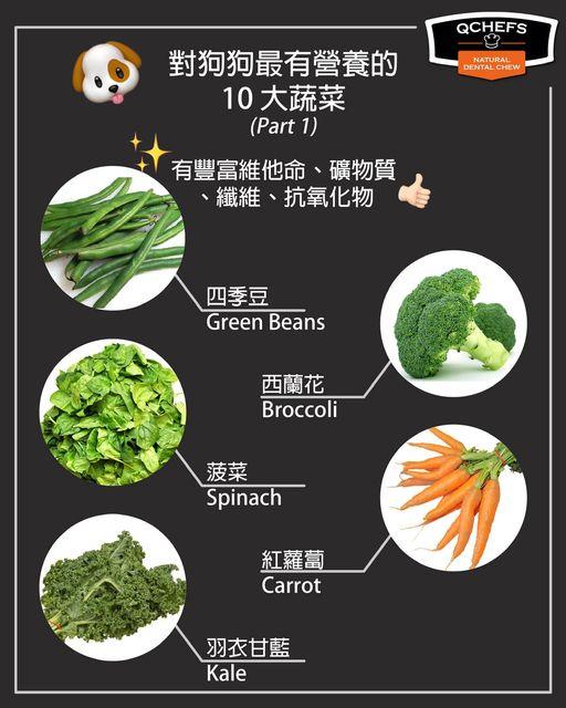 對狗狗最有營養價值的 10 大蔬菜
